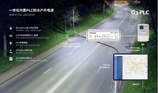 优特电源联合时照智能推出PLC电力载波智能路灯照明解决方案二连浩特